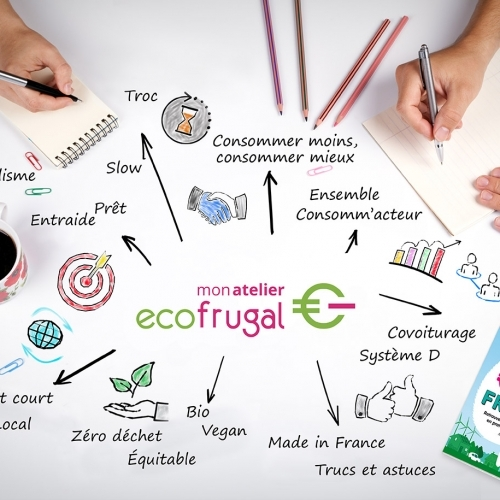 Ecofrugal Project SAS